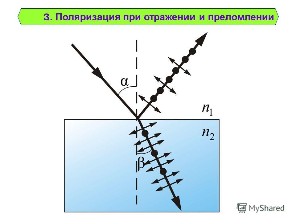 3. Поляризация при отражении и преломлении