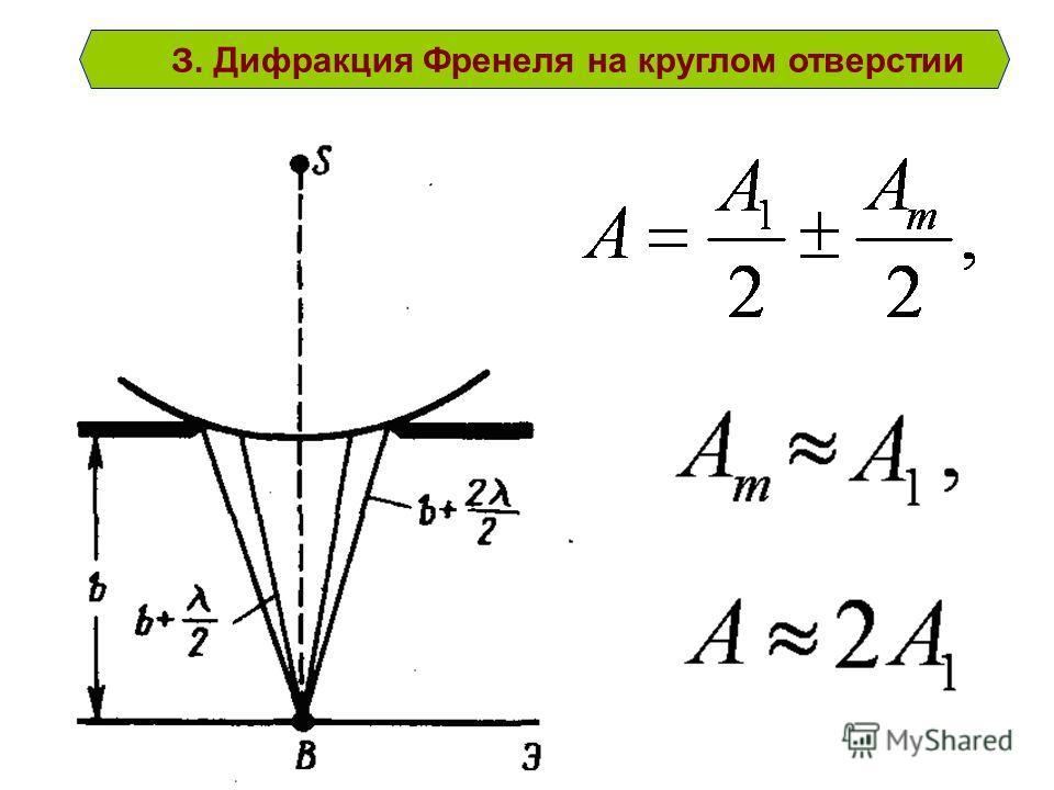 3. Дифракция Френеля на круглом отверстии