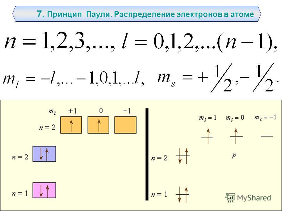 7. Принцип Паули. Распределение электронов в атоме