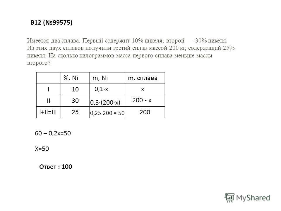 В12 (99575) Имеется два сплава. Первый содержит 10% никеля, второй 30% никеля. Из этих двух сплавов получили третий сплав массой 200 кг, содержащий 25% никеля. На сколько килограммов масса первого сплава меньше массы второго? %, Nim, Nim, сплава I10