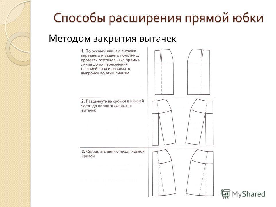 Способы расширения прямой юбки Методом закрытия вытачек