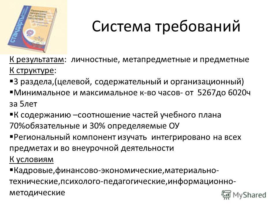 Система требований К результатам: личностные, метапредметные и предметные К структуре: 3 раздела,(целевой, содержательный и организационный) Минимальное и максимальное к-во часов- от 5267до 6020ч за 5лет К содержанию –соотношение частей учебного план