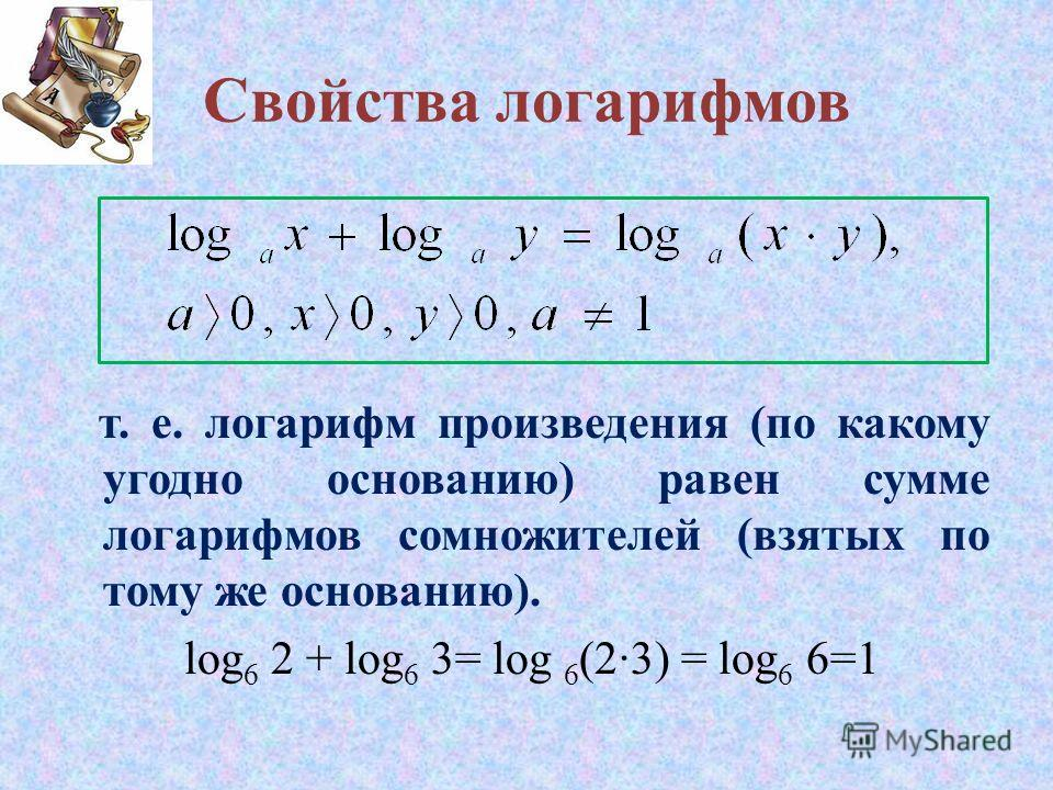 Свойства логарифмов т. е. логарифм произведения (по какому угодно основанию) равен сумме логарифмов сомножителей (взятых по тому же основанию). log 6 2 + log 6 3= log 6 (23) = log 6 6=1