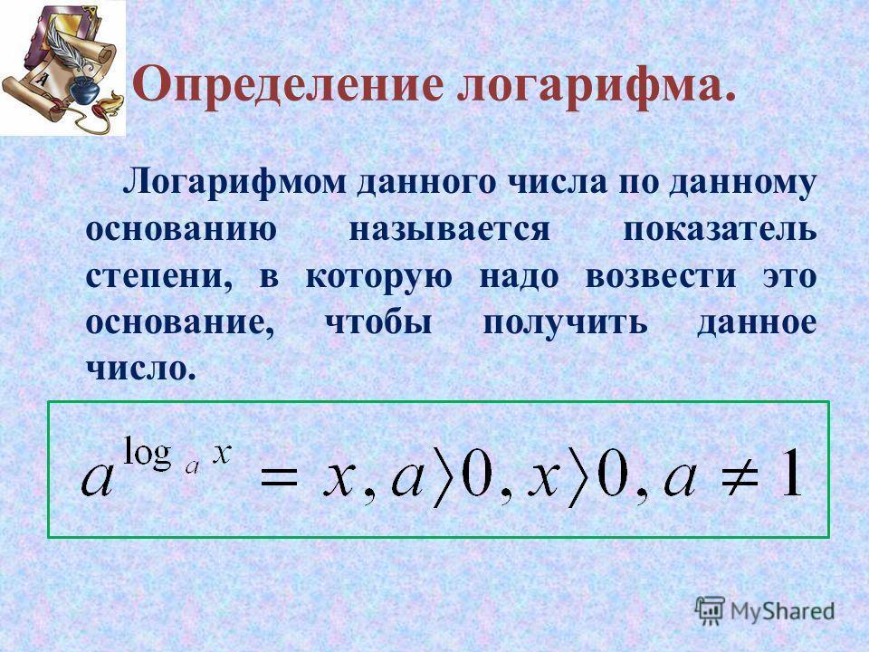 Определение логарифма. Логарифмом данного числа по данному основанию называется показатель степени, в которую надо возвести это основание, чтобы получить данное число.