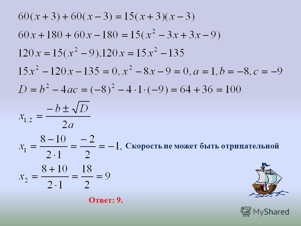 Ответ: 9. Скорость не может быть отрицательной