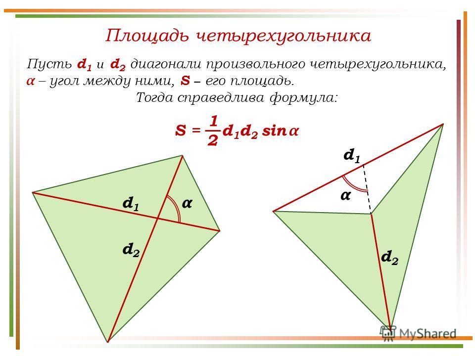 Площадь четырехугольника Пусть d 1 и d 2 диагонали произвольного четырехугольника, α – угол между ними, S его площадь. Тогда справедлива формула: 2 1 S = d 1 d 2 sin α d2d2 d1d1 d2d2 d1d1