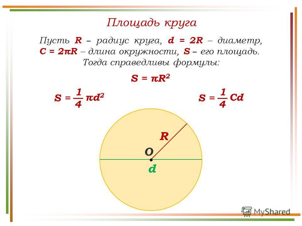 Площадь круга Пусть R радиус круга, d = 2R – диаметр, С = 2πR – длина окружности, S его площадь. Тогда справедливы формулы: S = πR 2 R d СdСd 4 1 S = πd2πd2 4 1 О