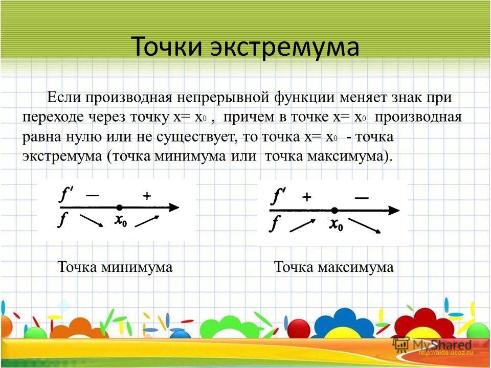 Точки экстремума Если производная непрерывной функции меняет знак при переходе через точку х= х 0, причем в точке х= х 0 производная равна нулю или не существует, то точка х= х 0 - точка экстремума (точка минимума или точка максимума). Точка минимума