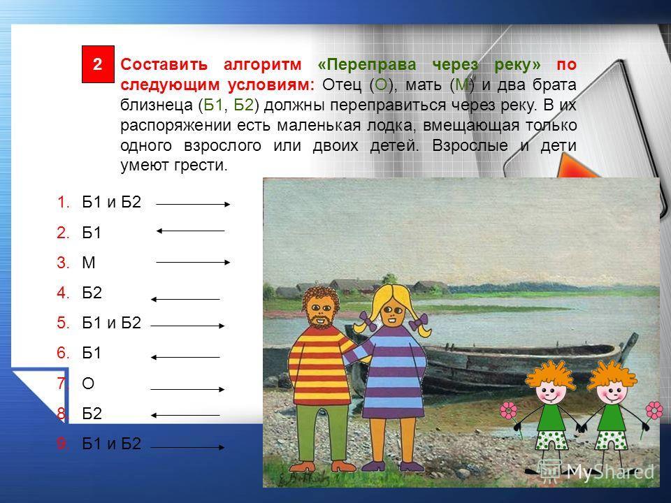 2 Составить алгоритм «Переправа через реку» по следующим условиям: Отец (О), мать (М) и два брата близнеца (Б1, Б2) должны переправиться через реку. В их распоряжении есть маленькая лодка, вмещающая только одного взрослого или двоих детей. Взрослые и