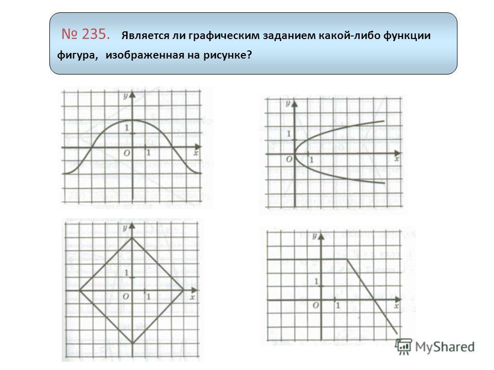 235. Является ли графическим заданием какой-либо функции фигура, изображенная на рисунке?