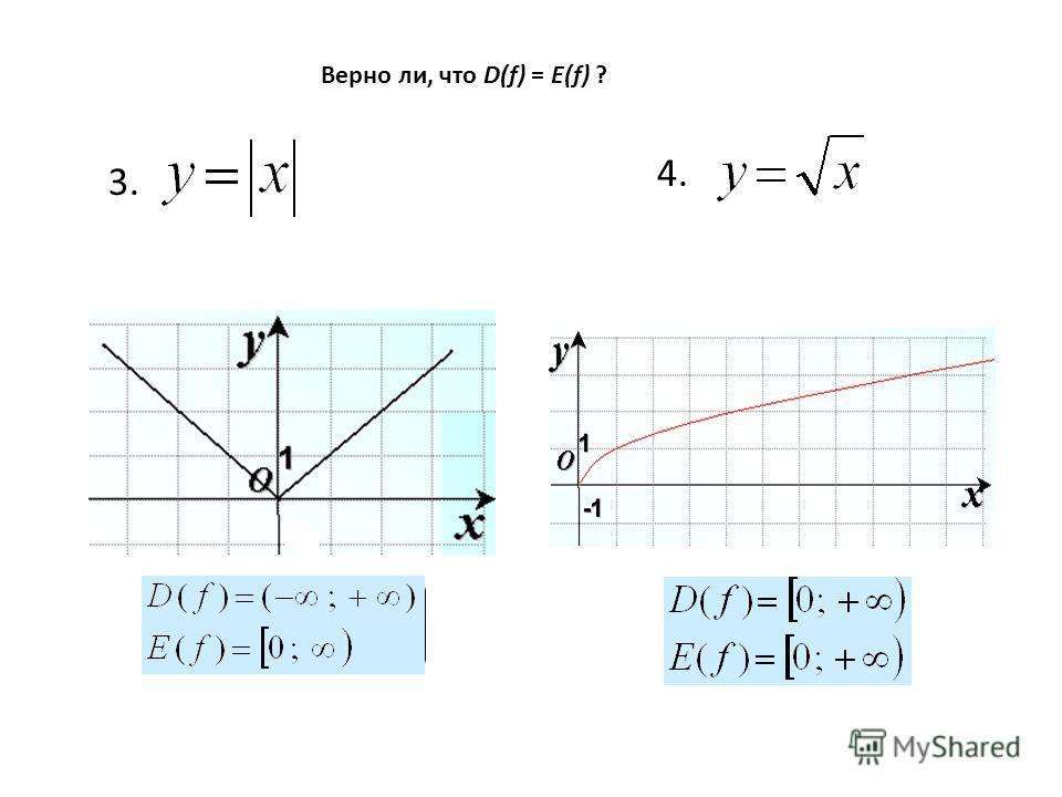 4.4. 3.3. Верно ли, что D(f) = E(f) ?