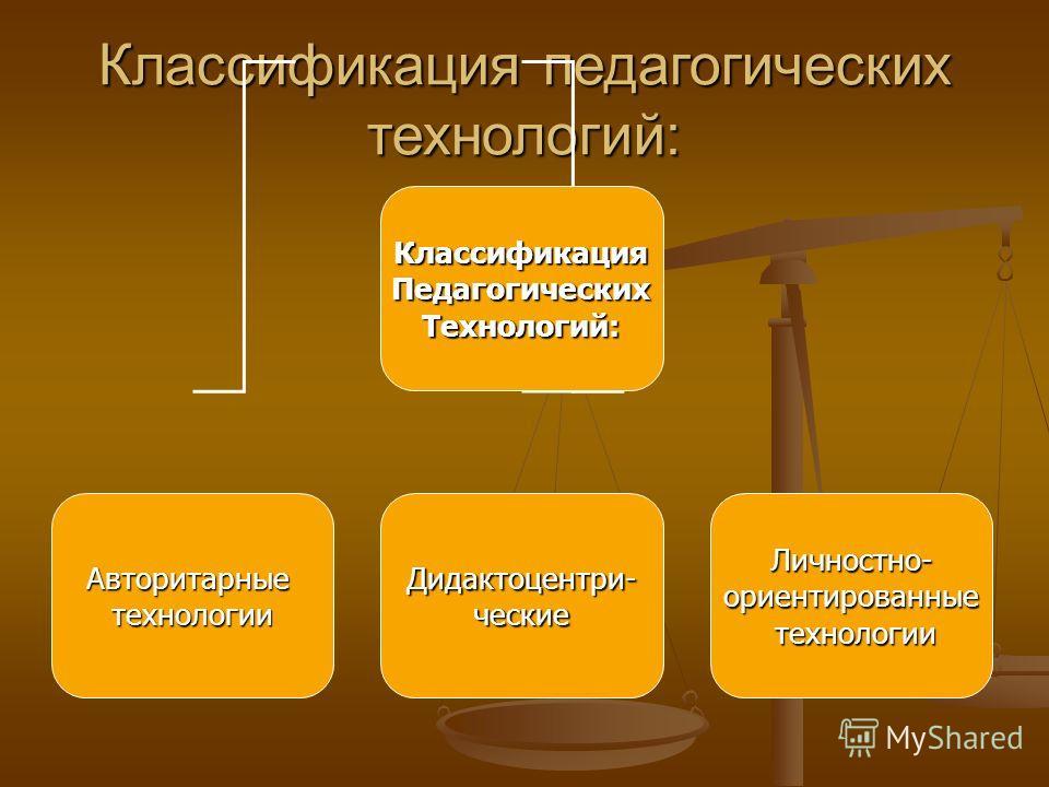 Критерии технологичности: Концептуальность; Концептуальность; Системность; Системность; Управляемость; Управляемость; Эффективность; Эффективность; Воспроизводимость. Воспроизводимость.