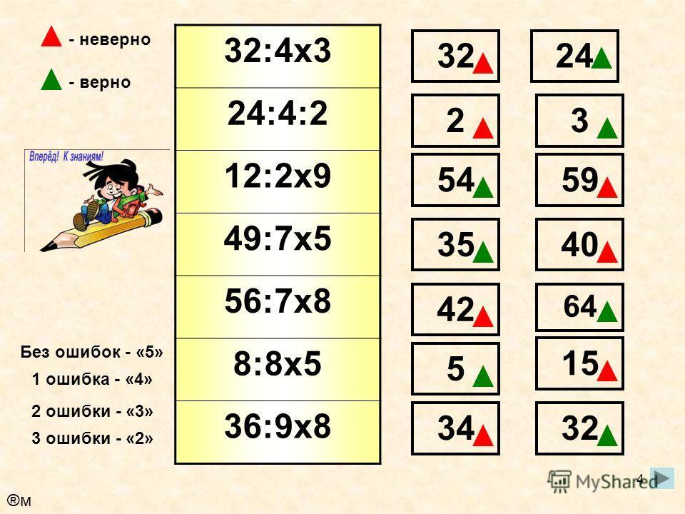 4 32:4х3 24:4:2 12:2х9 49:7х5 56:7х8 8:8х5 36:9х8 3224 23 5459 3540 42 64 5 15 3432 - неверно - верно Без ошибок - «5» 1 ошибка - «4» 2 ошибки - «3» 3 ошибки - «2» ®м®м