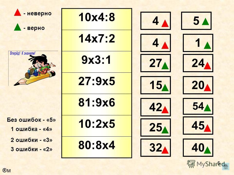 5 10х4:8 14х7:2 9х3:1 27:9х5 81:9х6 10:2х5 80:8х4 45 41 2724 1520 42 54 25 45 3240 - неверно - верно Без ошибок - «5» 1 ошибка - «4» 2 ошибки - «3» 3 ошибки - «2» ®м®м