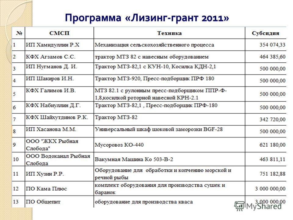 Программа « Лизинг - грант 2011»