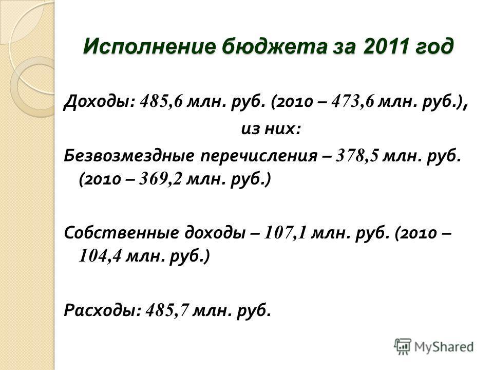 Исполнение бюджета за 2011 год Доходы : 485,6 млн. руб. (2010 – 473,6 млн. руб.), из них : Безвозмездные перечисления – 378,5 млн. руб. (2010 – 369,2 млн. руб.) Собственные доходы – 107,1 млн. руб. (2010 – 104,4 млн. руб.) Расходы : 485,7 млн. руб.