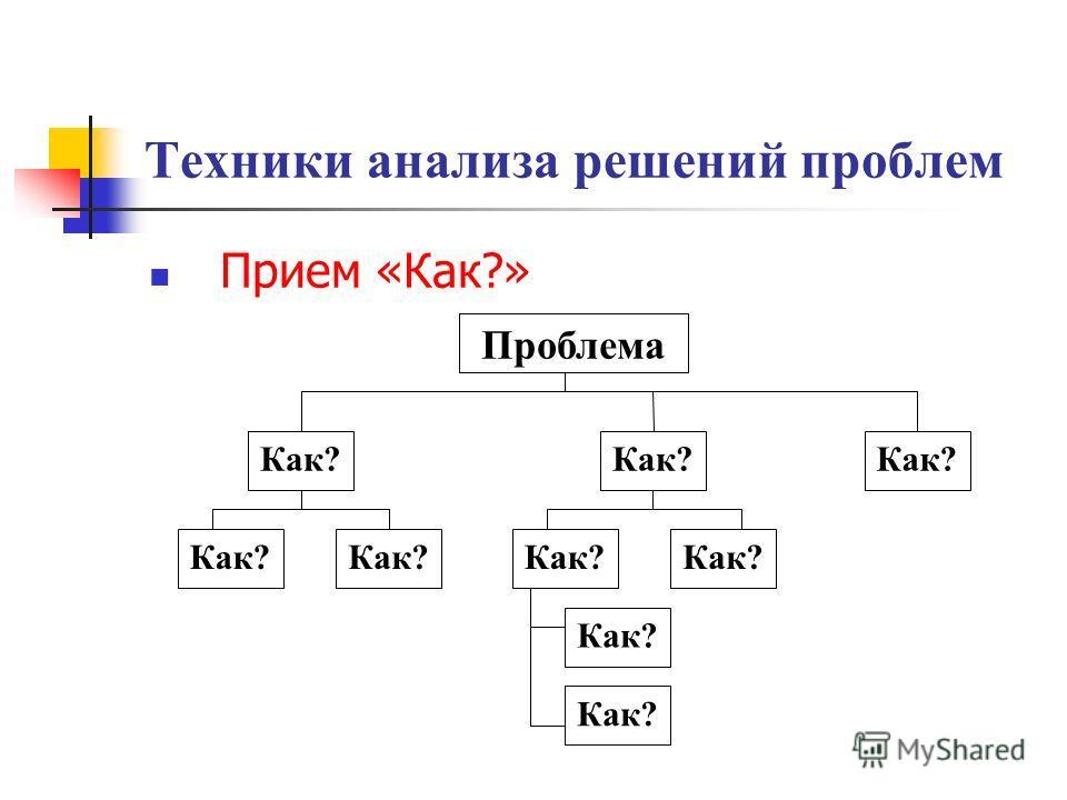 Техники анализа решений проблем Прием «Как?» Проблема Как?