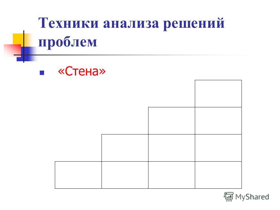 Техники анализа решений проблем «Стена»