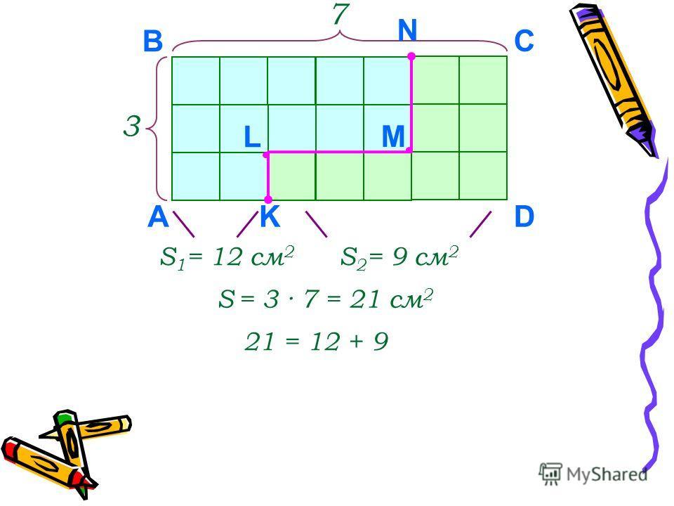 3 7 А B C DK L M N S 1 = 12 см 2 S 2 = 9 см 2 S = 3 · 7 = 21 см 2 21 = 12 + 9