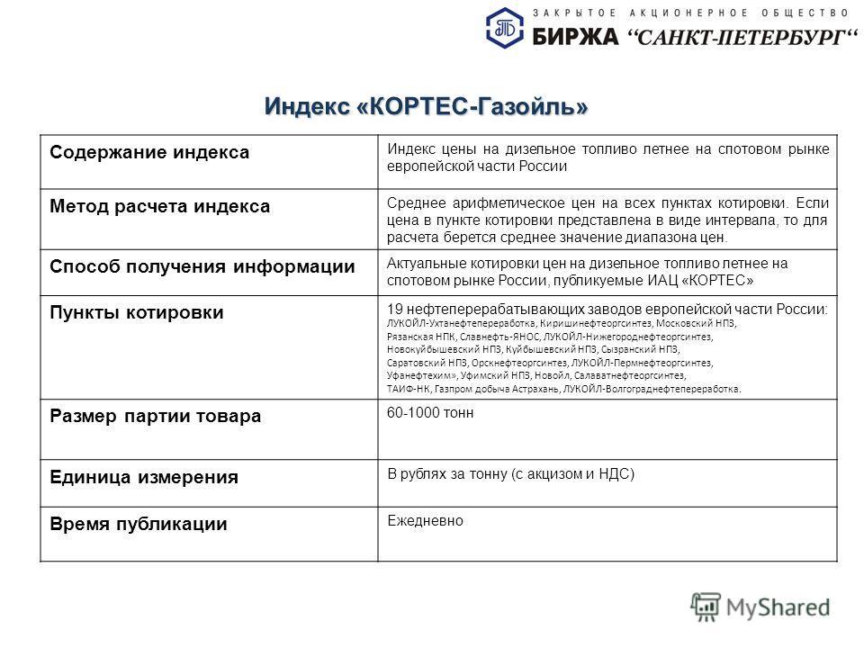 Содержание индекса Индекс цены на дизельное топливо летнее на спотовом рынке европейской части России Метод расчета индекса Среднее арифметическое цен на всех пунктах котировки. Если цена в пункте котировки представлена в виде интервала, то для расче