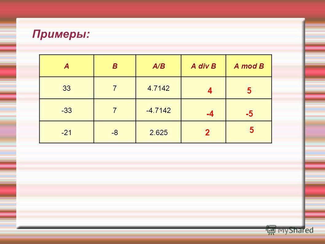 Примеры: AВА/ВА div ВА mod В 3374.7142 -337-4.7142 -21-82.625 45 -4-5 2 5