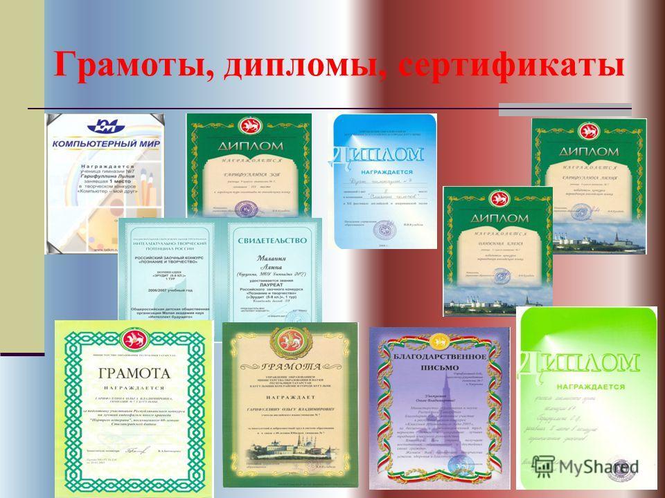 Грамоты, дипломы, сертификаты