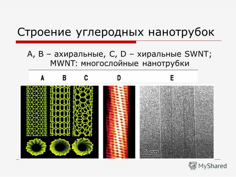 Строение углеродных нанотрубок А, В – ахиральные, C, D – хиральные SWNT; MWNT: многослойные нанотрубки