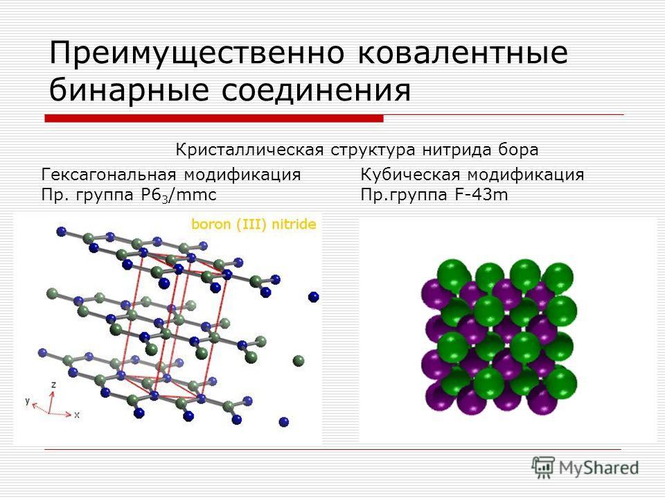 Преимущественно ковалентные бинарные соединения Кристаллическая структура нитрида бора Гексагональная модификация Пр. группа P6 3 /mmc Кубическая модификация Пр.группа F-43m