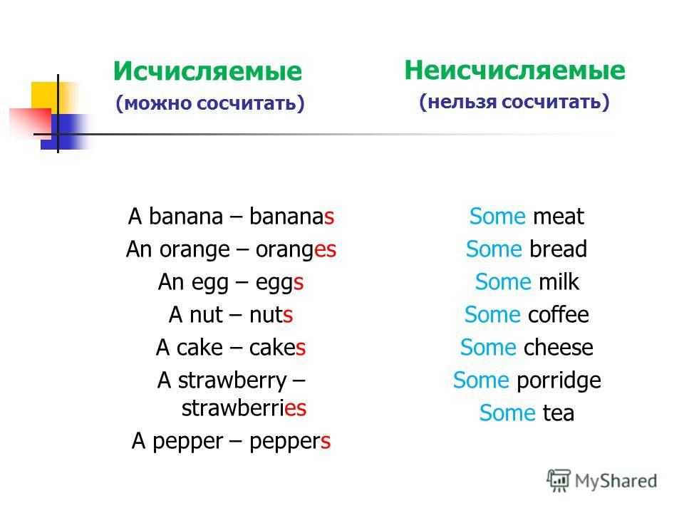 Исчисляемые (можно сосчитать) A banana – bananas An orange – oranges An egg – eggs A nut – nuts A cake – cakes A strawberry – strawberries A pepper – peppers Неисчисляемые (нельзя сосчитать) Some meat Some bread Some milk Some coffee Some cheese Some
