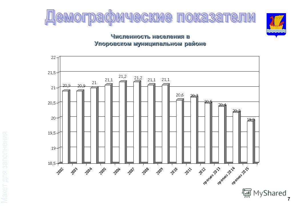 7 Численность населения в Упоровском муниципальном районе