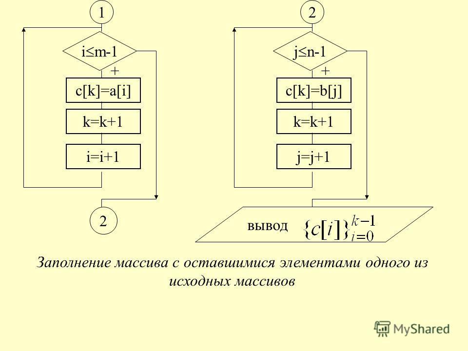 1 i m-1 c[k]=a[i] k=k+1 i=i+1 2 + 2 j n-1 c[k]=b[j] k=k+1 j=j+1 + вывод Заполнение массива с оставшимися элементами одного из исходных массивов