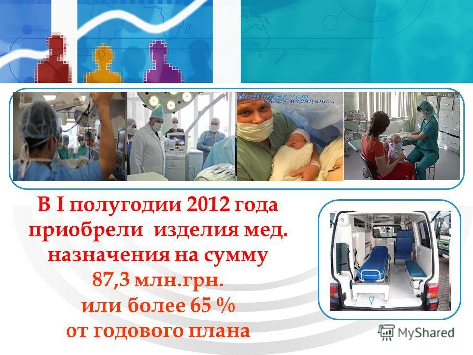 В I полугодии 2012 года приобрели изделия мед. назначения на сумму 87,3 млн.грн. или более 65 % от годового плана