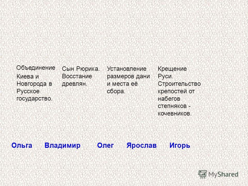 Звёздные тайны истории древляне Вече 862 г. Рюрик 988 г. Киев враги полюдье 882 г. князь