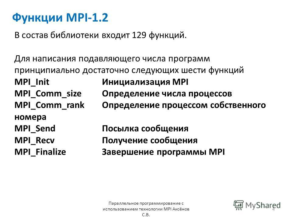 Функции MPI-1.2 В состав библиотеки входит 129 функций. Для написания подавляющего числа программ принципиально достаточно следующих шести функций MPI_Init Инициализация MPI MPI_Comm_size Определение числа процессов MPI_Comm_rank Определение процессо