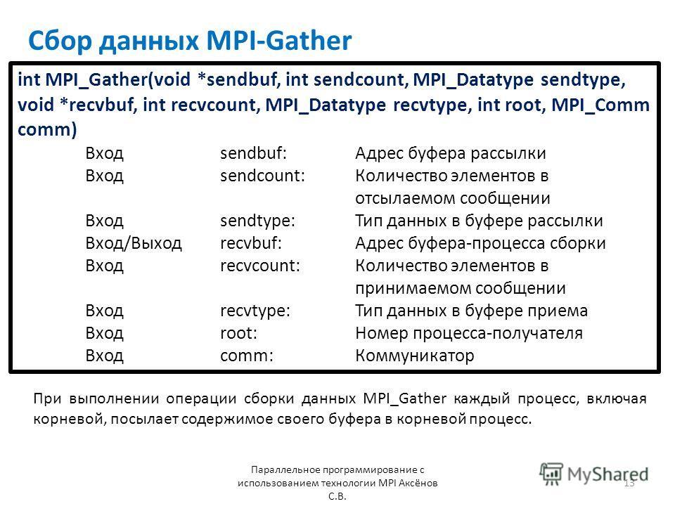 Сбор данных MPI-Gather Параллельное программирование с использованием технологии MPI Аксёнов С.В. 13 int MPI_Gather(void *sendbuf, int sendcount, MPI_Datatype sendtype, void *recvbuf, int recvcount, MPI_Datatype recvtype, int root, MPI_Comm comm) Вхо