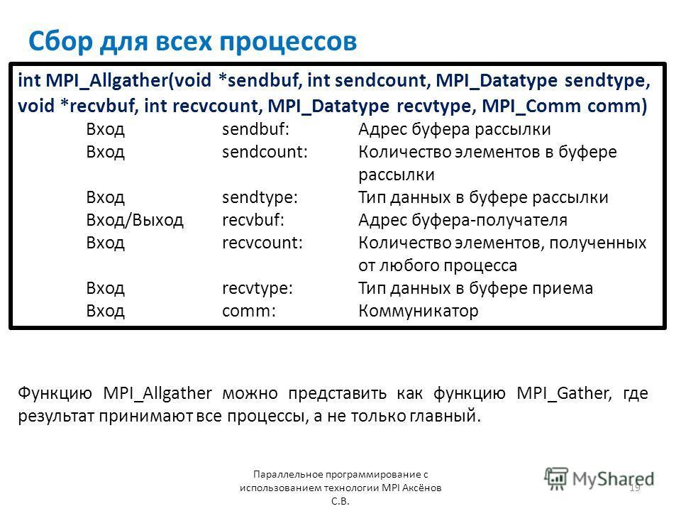 Сбор для всех процессов Параллельное программирование с использованием технологии MPI Аксёнов С.В. 19 Функцию MPI_Allgather можно представить как функцию MPI_Gather, где результат принимают все процессы, а не только главный. int MPI_Allgather(void *s