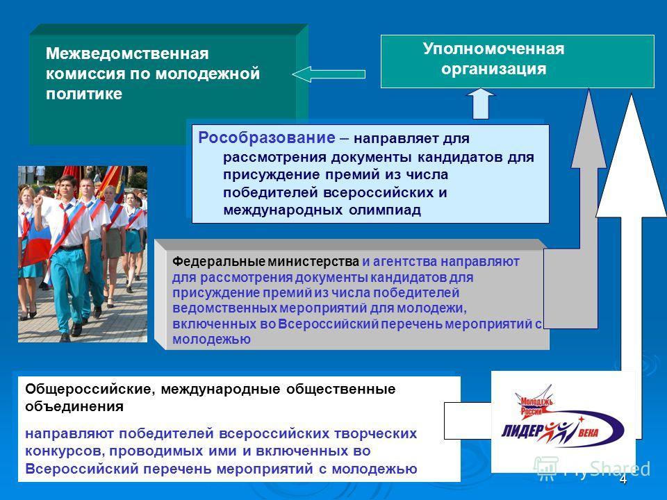 4 Межведомственная комиссия по молодежной политике Уполномоченная организация Рособразование – направляет для рассмотрения документы кандидатов для присуждение премий из числа победителей всероссийских и международных олимпиад Федеральные министерств