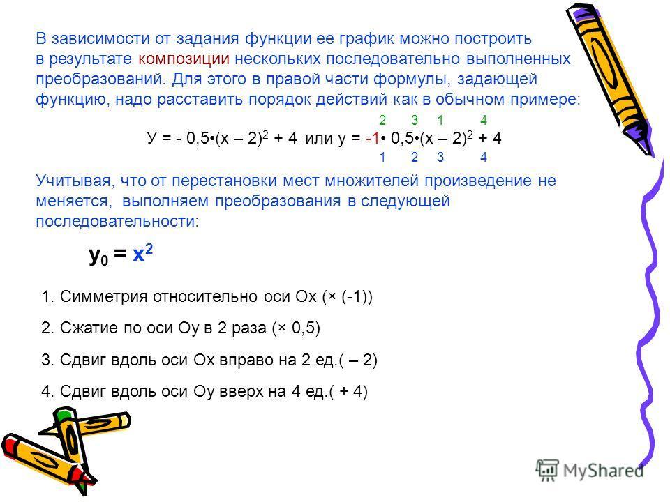 В зависимости от задания функции ее график можно построить в результате композиции нескольких последовательно выполненных преобразований. Для этого в правой части формулы, задающей функцию, надо расставить порядок действий как в обычном примере: У =