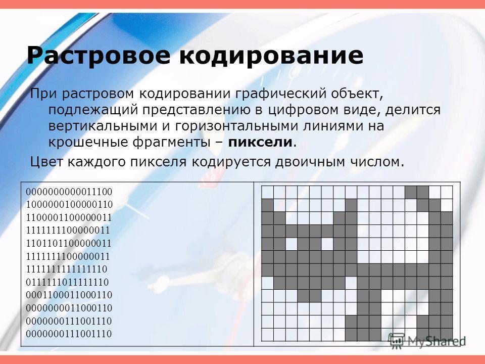 Растровое кодирование При растровом кодировании графический объект, подлежащий представлению в цифровом виде, делится вертикальными и горизонтальными линиями на крошечные фрагменты – пиксели. Цвет каждого пикселя кодируется двоичным числом. 000000000