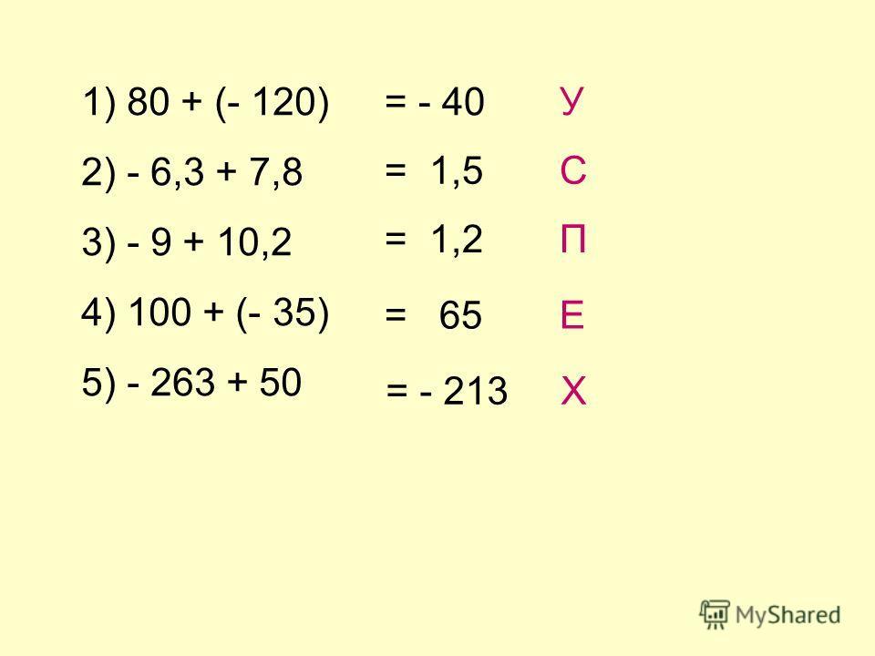 1) 80 + (- 120) 2) - 6,3 + 7,8 3) - 9 + 10,2 4) 100 + (- 35) 5) - 263 + 50 = - 40У = 1,5С = 1,2П = 65Е = - 213Х