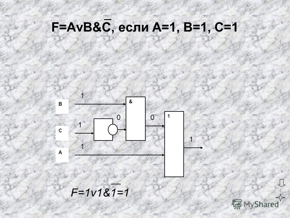 & 1 С А В 1 1 1 00 1 F=1v1&1=1 F=AvB&C, если А=1, В=1, С=1