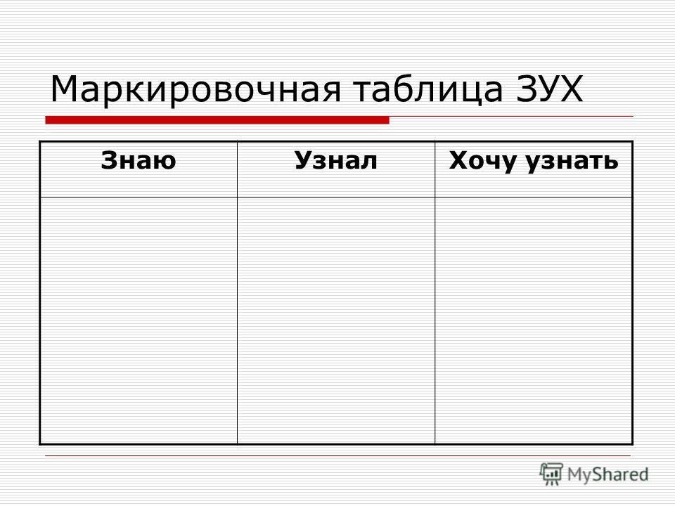 Маркировочная таблица ЗУХ ЗнаюУзналХочу узнать