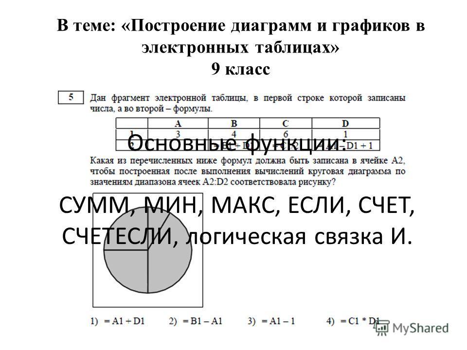 В теме: «Построение диаграмм и графиков в электронных таблицах» 9 класс Основные функции: СУММ, МИН, МАКС, ЕСЛИ, СЧЕТ, СЧЕТЕСЛИ, логическая связка И.