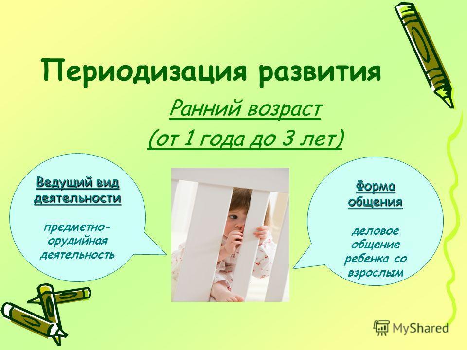 Периодизация развития Ранний возраст (от 1 года до 3 лет) Ведущий вид деятельности предметно- орудийная деятельность Форма общения деловое общение ребенка со взрослым