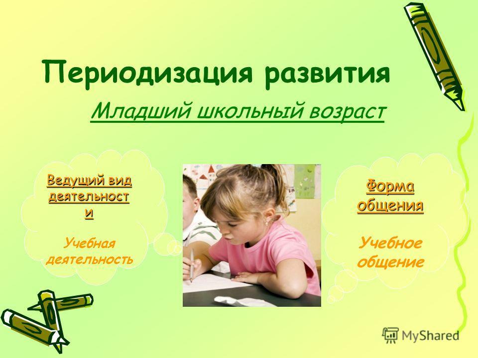 Периодизация развития Младший школьный возраст Ведущий вид деятельност и Учебная деятельность Форма общения Учебное общение