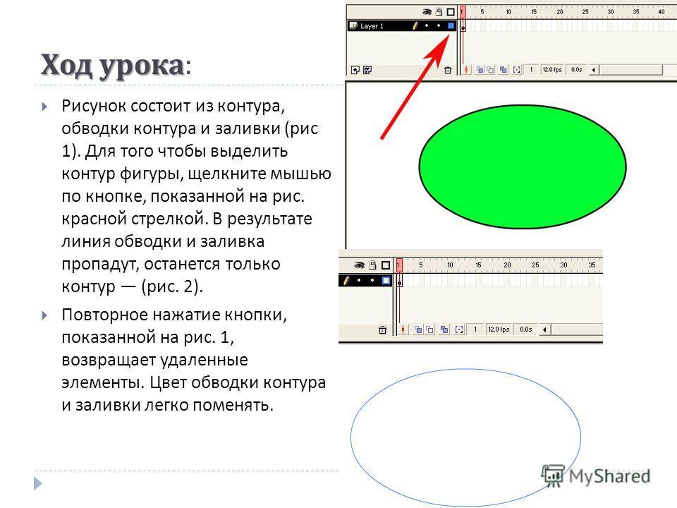 Ход урока Ход урока : Рисунок состоит из контура, обводки контура и заливки ( рис 1). Для того чтобы выделить контур фигуры, щелкните мышью по кнопке, показанной на рис. красной стрелкой. В результате линия обводки и заливка пропадут, останется тольк