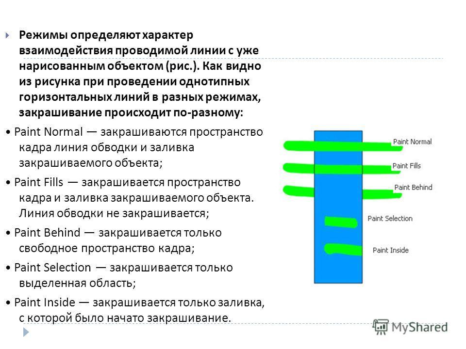 Режимы определяют характер взаимодействия проводимой линии с уже нарисованным объектом ( рис.). Как видно из рисунка при проведении однотипных горизонтальных линий в разных режимах, закрашивание происходит по - разному : Paint Normal закрашиваются пр