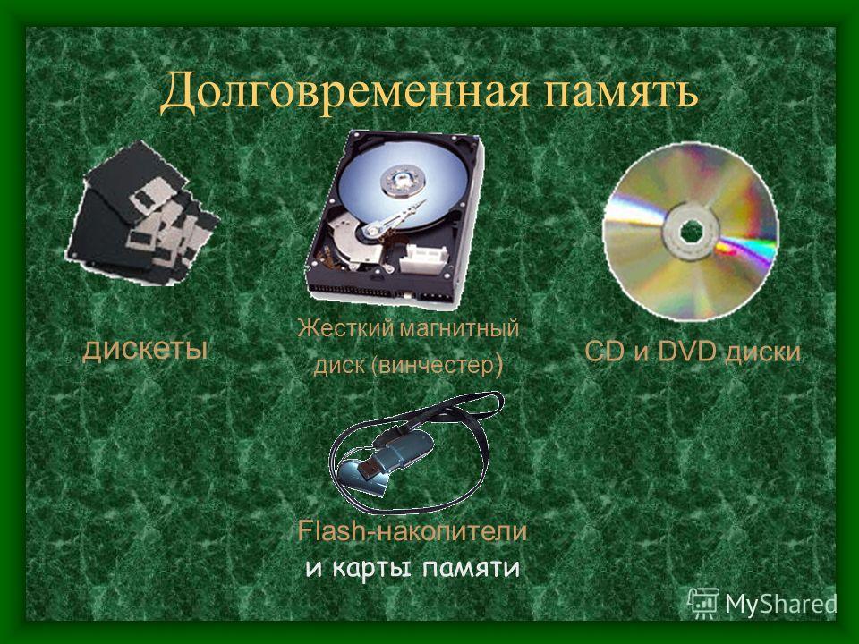 Долговременная память дискеты Жесткий магнитный диск (винчестер ) CD и DVD диски Flash-накопители и карты памяти