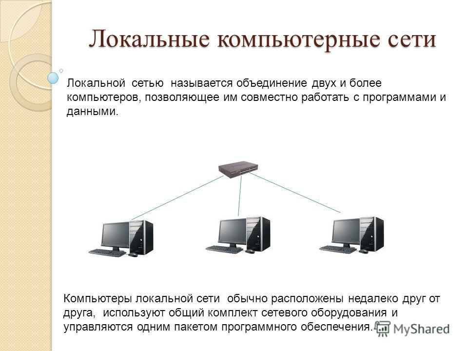 Локальные компьютерные сети Локальной сетью называется объединение двух и более компьютеров, позволяющее им совместно работать с программами и данными. Компьютеры локальной сети обычно расположены недалеко друг от друга, используют общий комплект сет
