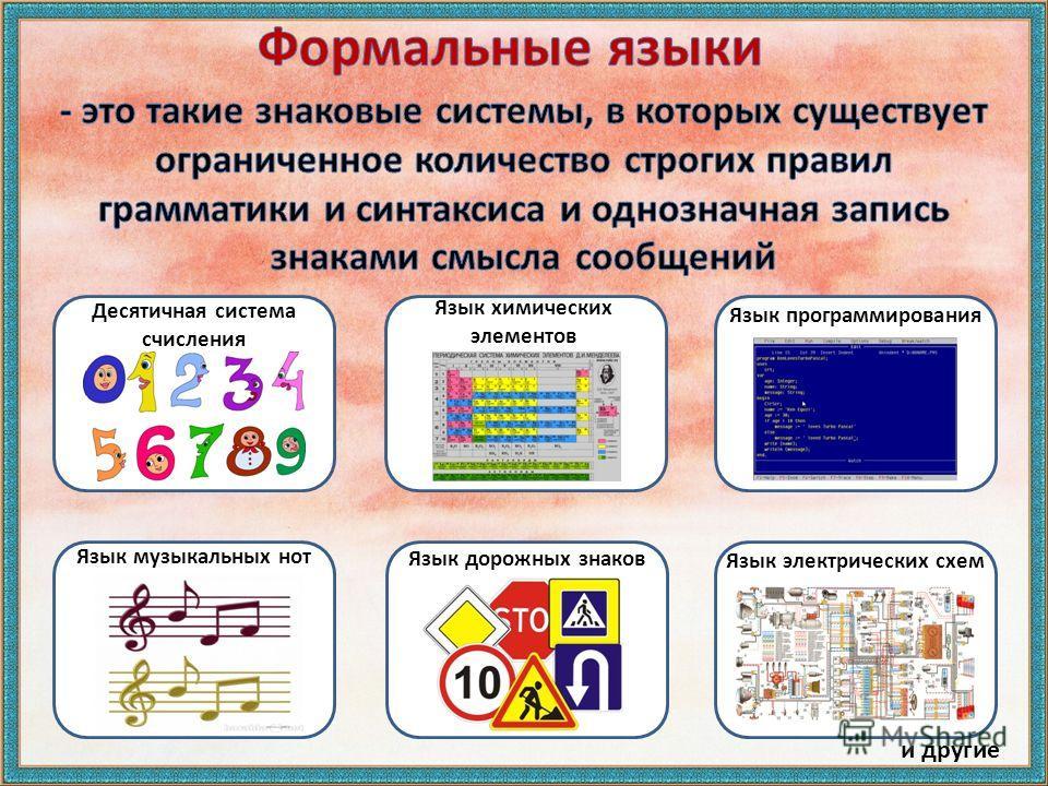 Десятичная система счисления Язык программирования Язык химических элементов Язык музыкальных нот Язык дорожных знаков Язык электрических схем и другие